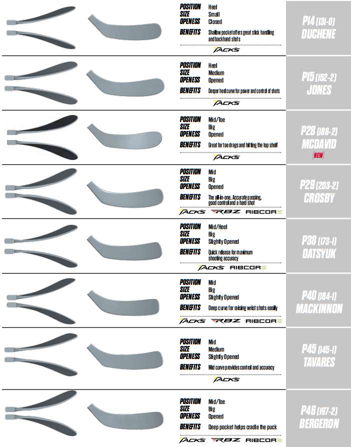 Ccm Curve Chart Peopledavidjoel