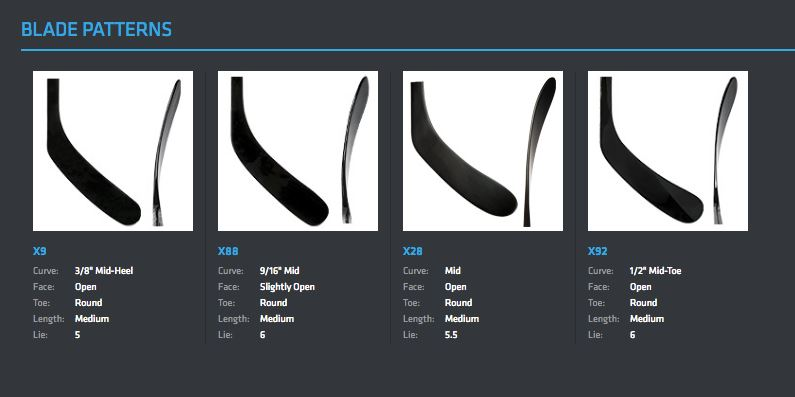 STX RX2 Line Blade Chart